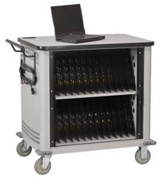 Portable Laptop Carts